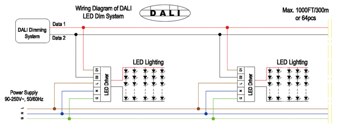 Knx as well Sr V  m Wiring besides Touch And Dim Wiring likewise Systemgrafik Dali also Wiring Diagram. on dali lighting control wiring diagram